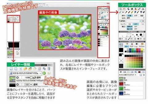 Paintsraphic 3のインターフェース