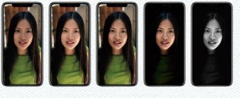 FaceTimeカメラでポートレートライティング