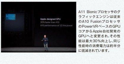 Apple自社開発のGPU