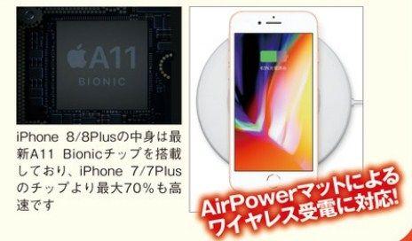 iPhone8/8PIUSの大きな変更点は性能