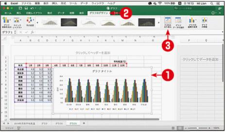 グラフのデータ系列の行/列を変更する