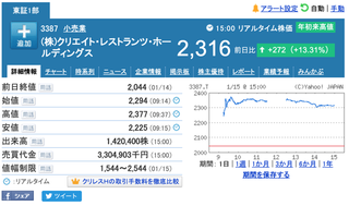 スクリーンショット 2020-01-15 16.43.58