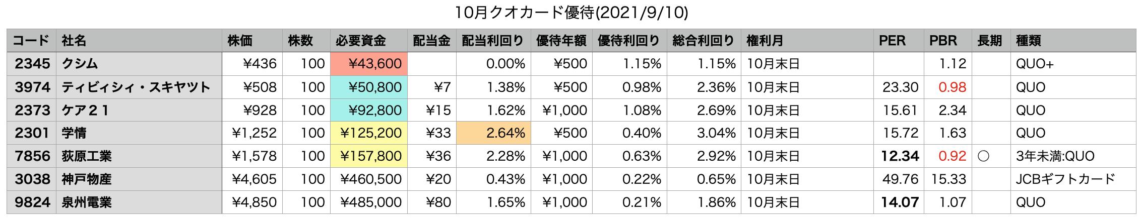 スクリーンショット 2021-09-11 14.53.25