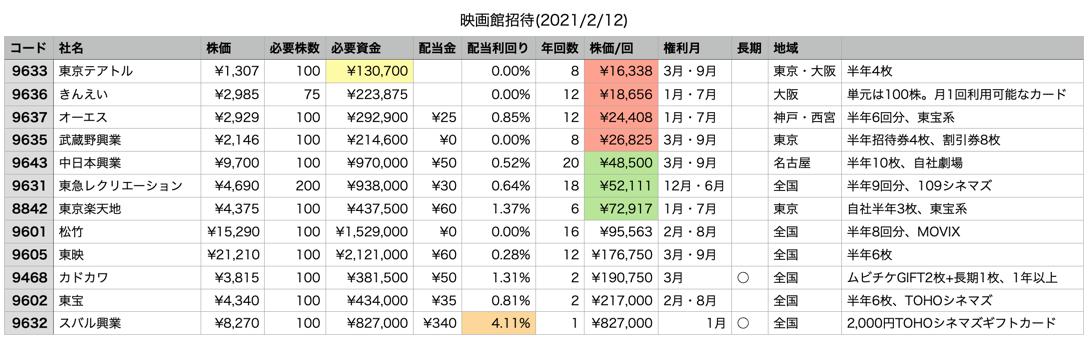 スクリーンショット 2021-02-13 14.10.58