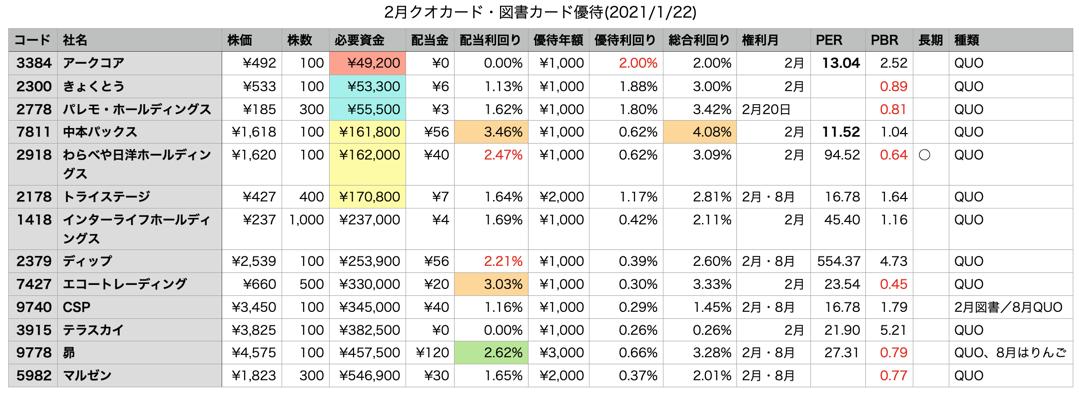 スクリーンショット 2021-01-23 1.40.13