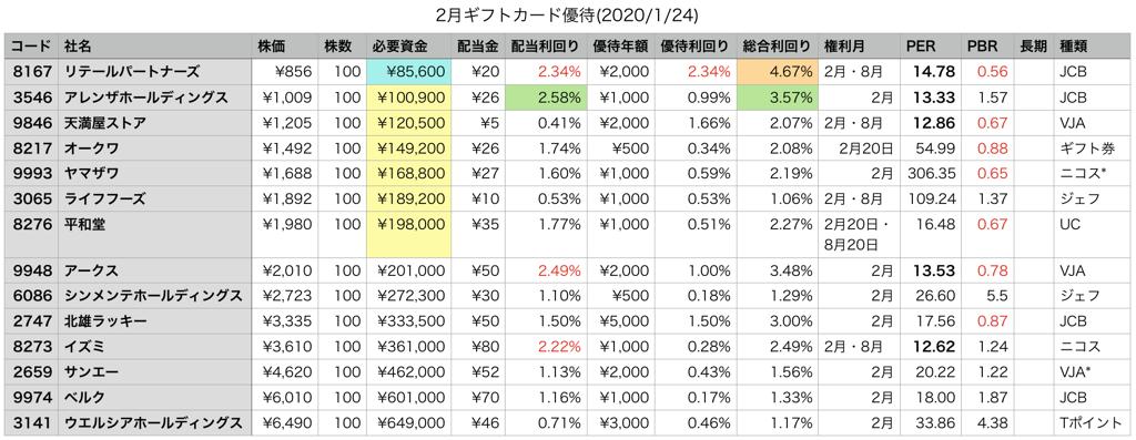 スクリーンショット 2020-01-26 2.19.50
