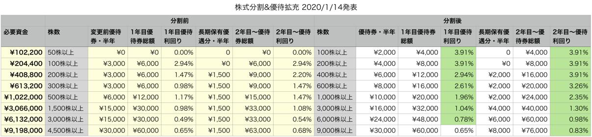 スクリーンショット 2020-01-14 23.37.57