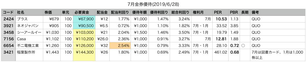 スクリーンショット 2019-06-30 2.06.16