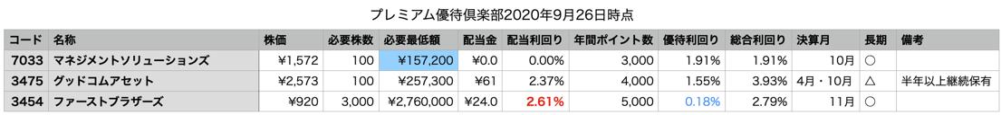 スクリーンショット 2020-09-26 16.43.14