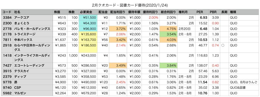 スクリーンショット 2020-01-26 2.19.38
