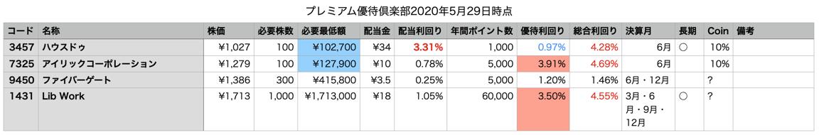 スクリーンショット 2020-05-31 22.50.50