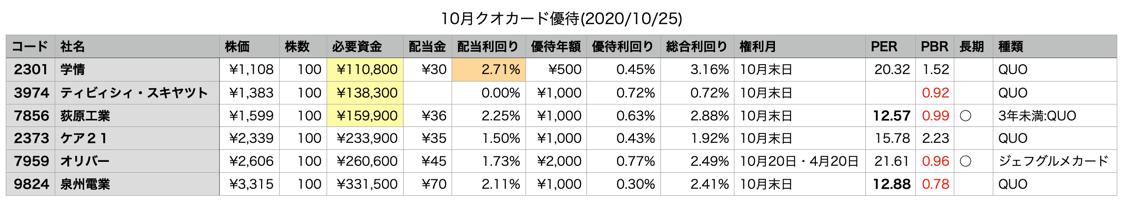 スクリーンショット 2020-09-26 1.39.50