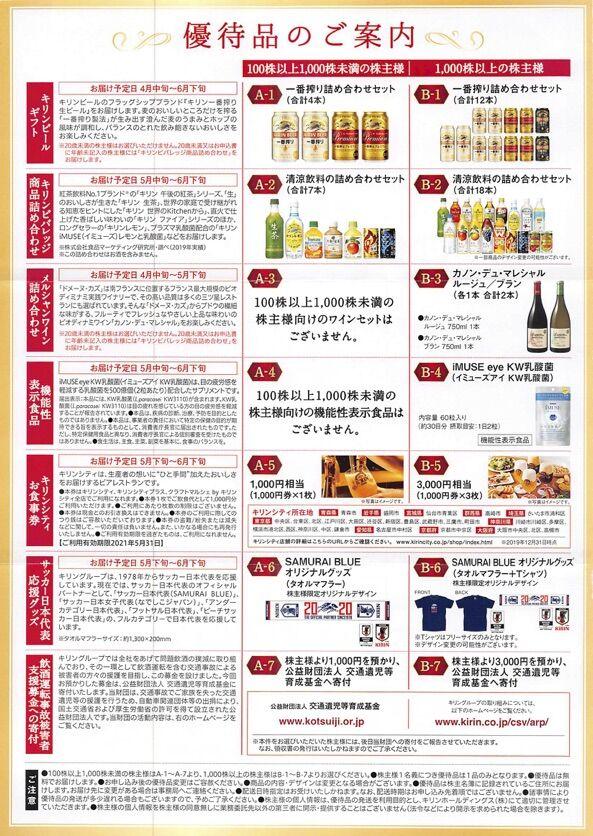 株価 キリン ビール