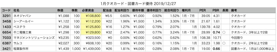 スクリーンショット 2019-12-29 1.01.35