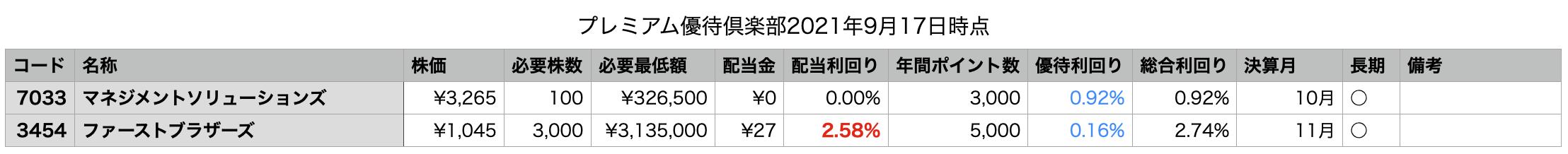 スクリーンショット 2021-09-17 21.34.06