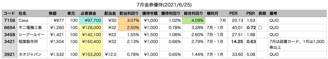 スクリーンショット 2021-06-26 23.59.05