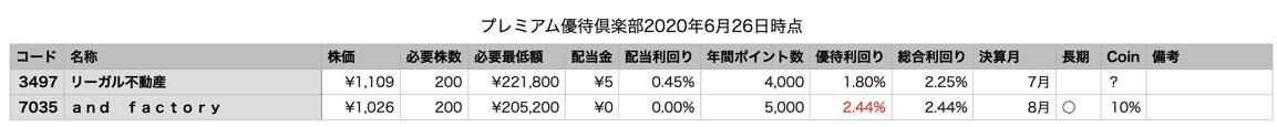 スクリーンショット 2020-06-27 0.25.26
