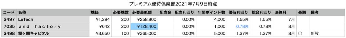 スクリーンショット 2021-07-09 22.51.07