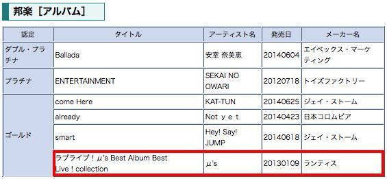 一般社団法人 日本レコード協会|各種統計