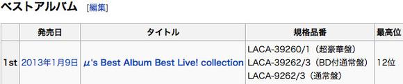 ラブライブ!のディスコグラフィ - Wikipedia