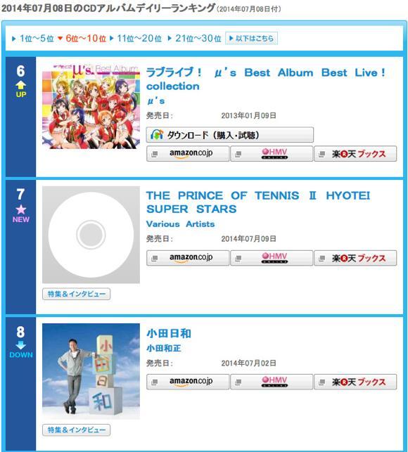 CDアルバム デイリーランキング-ORICON STYLE ランキング_