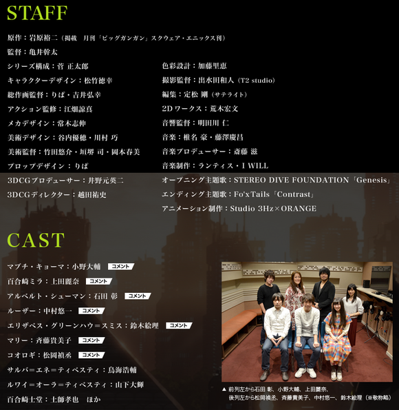 Dimension W_staff_cast