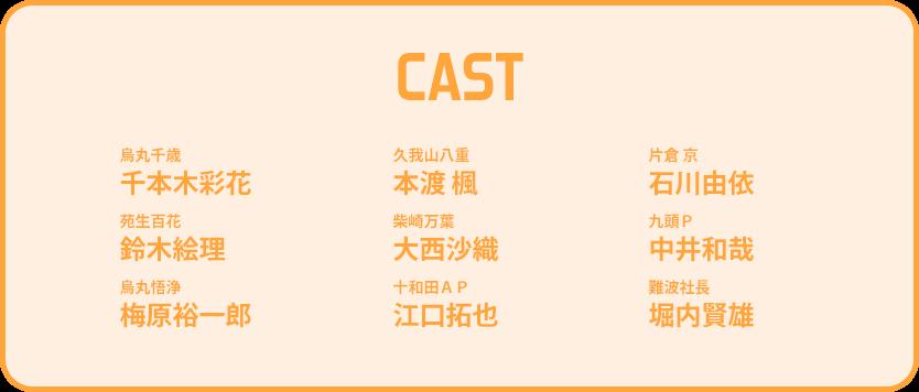 cast_pc