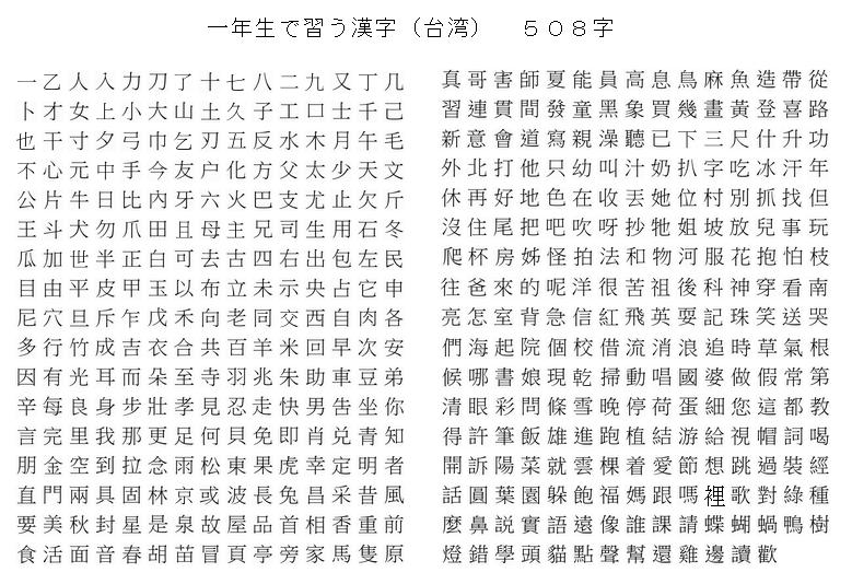 話題】台湾の小学生が習う漢字 ... : 三年生までに習う漢字 : 漢字