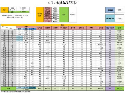 家計簿4月