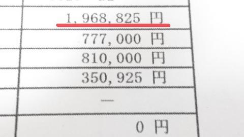 退職金総額約200万円