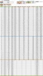 オリックス銀行比較表