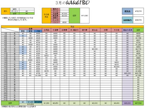 家計簿3月