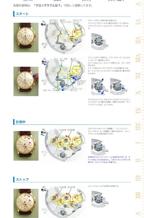 時計愛溢れるサイト『時計三昧』