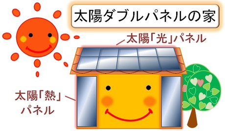 滝川市・砂川市の ゼロエネルギー住宅 太陽ダブルパネルの家