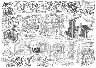 令和元年 12月21日 滝川見学会
