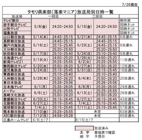 タモリ倶楽部0726