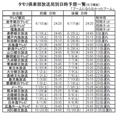 タモリ倶楽部0602