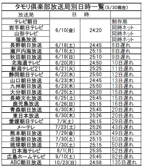 2016タモリ倶楽部0530