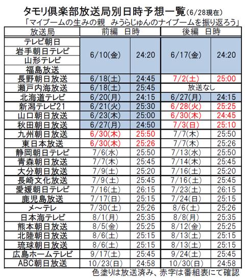 タモリ倶楽部0628