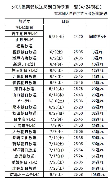 2018タモリ倶楽部0424
