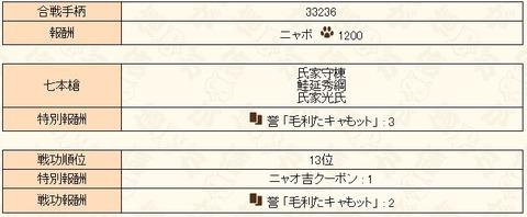 2016090802