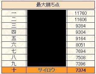 2018010902