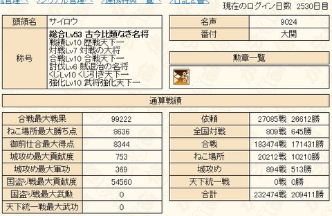 2021022105