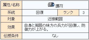 2016110902