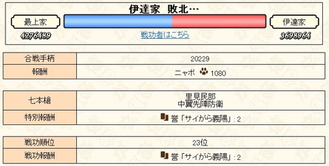 2017102002