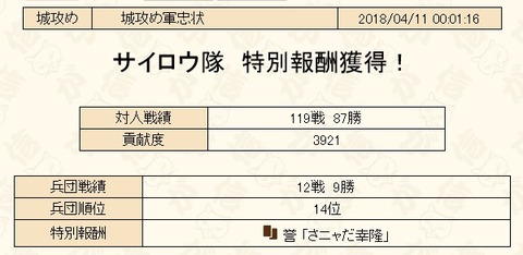 2018041101