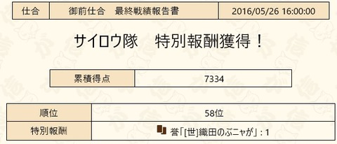 2016052601