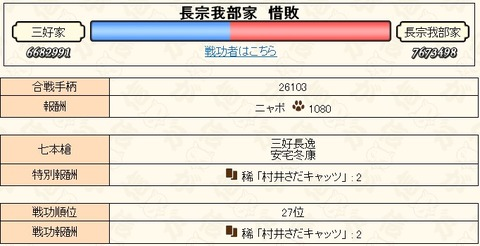 2016092101