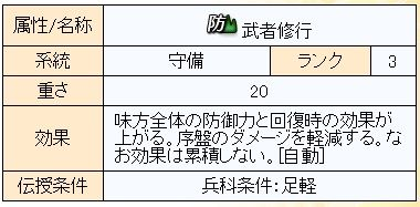 2018022005