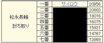 2021012804